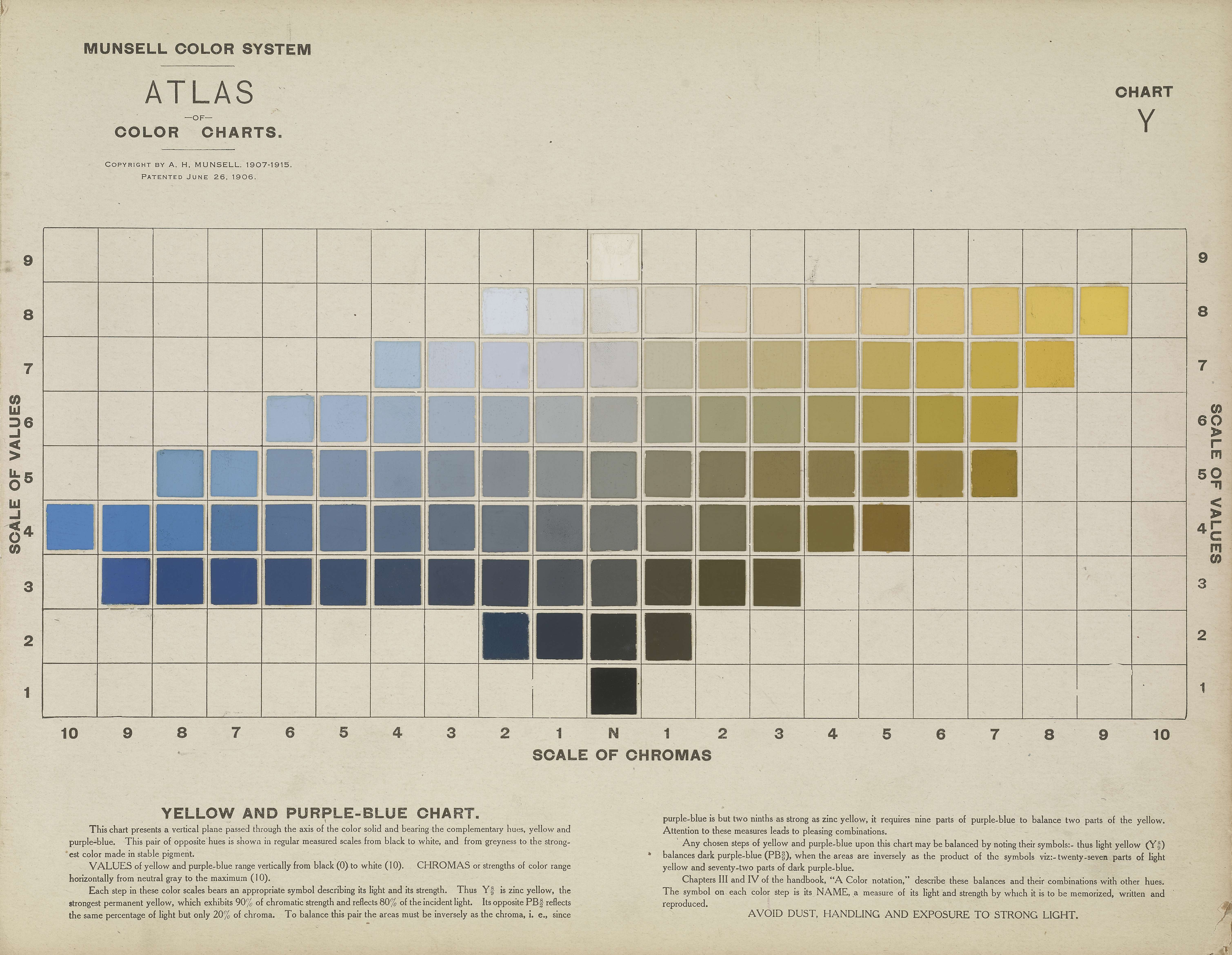 Matching color atlas of the munsell color system malden mass wadsworth howland co inc printers ca 1915 gift of binney smith inc makers of crayola nvjuhfo Image collections