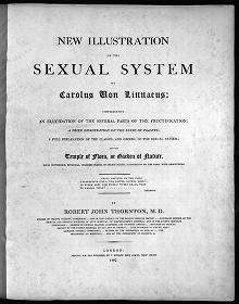 "Cover of ""New illustration of the sexual system of Carolus von Linnaeus"""