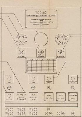 diagram of ENIAC front panel