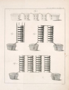 "Illustration from ""On the electricity excited by the mere contact of conducting substances of different kinds"""