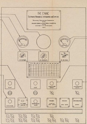 Cover of Report on the ENIAC