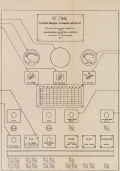 diagram of ENIAC front panel
