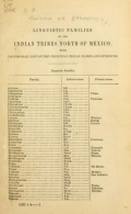 Cover of Miscellaneous papers relating to American Indian languages