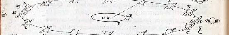illustration from Huygen's Systema Saturnium