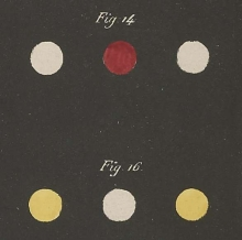 Detail of a book page showing six colored dots on a black background. The dots are in two rows. The first row shows a white dot, red dot and another white. The second row is yellow, white then yellow.