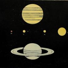 illustration of Jupiter and Saturn