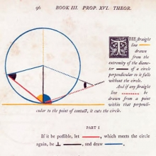 Illustration showing a circle, tangent, radius, and several angles.