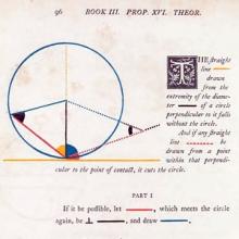Illustration showing a circle, tangent, radius, and several angles.