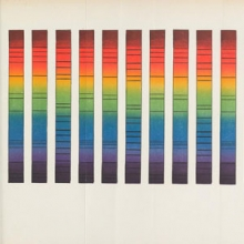 Rows of rainbow colors from a spectrographic analysis.