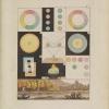 Johann Wolfgang von Goethe. Zur Farbenlehre [Theory of Colors]. Tübingen: J.G. Cotta'schen Buchhandlung, 1810