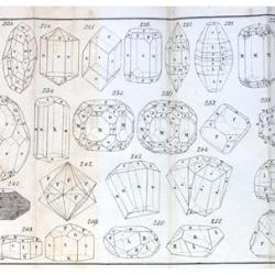 Handworterbuch der Mineralogie und Geognosie.